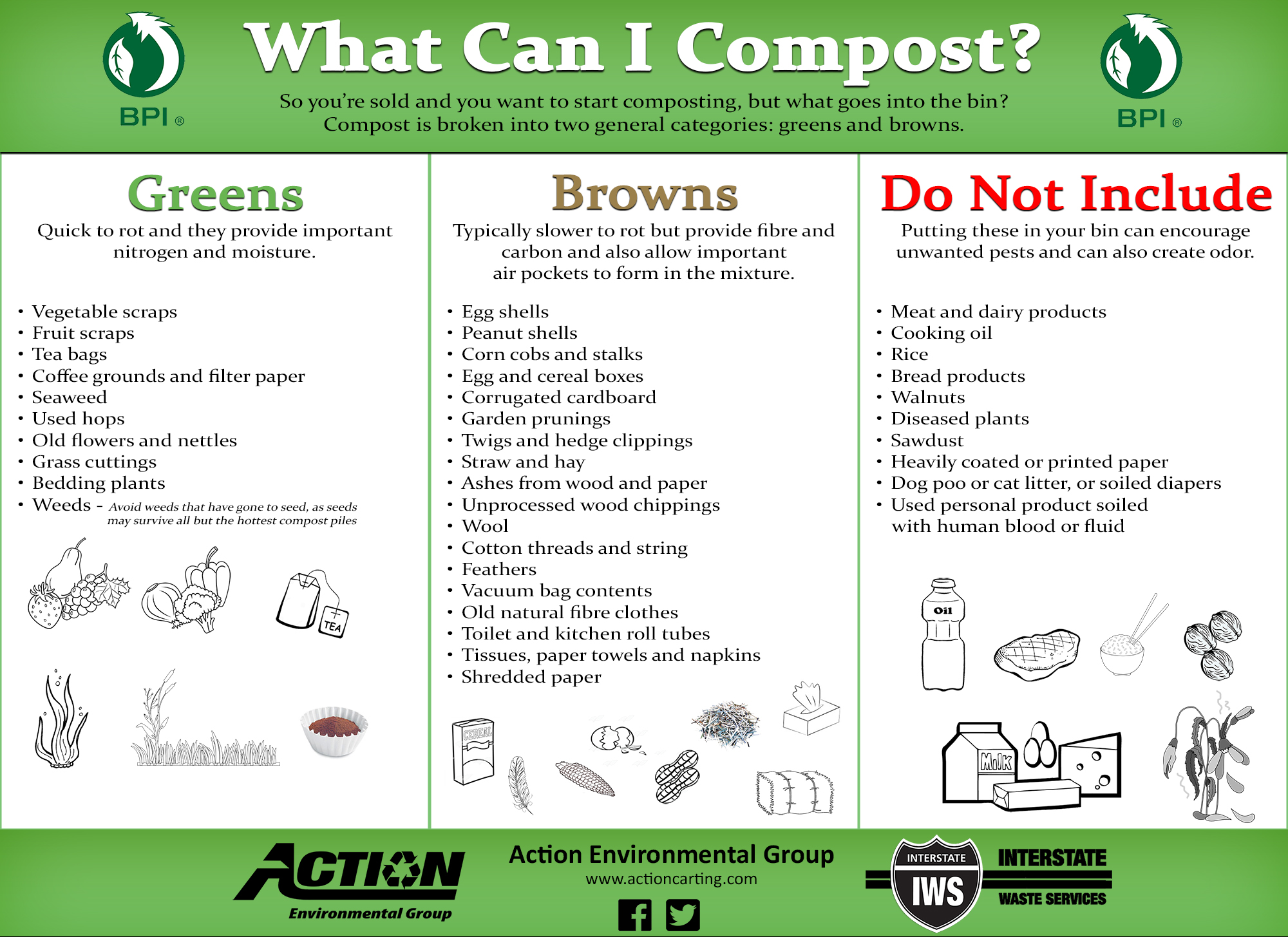 Printable Guide To What Put In Your Compost Bin Pile Here Stylized Artistic